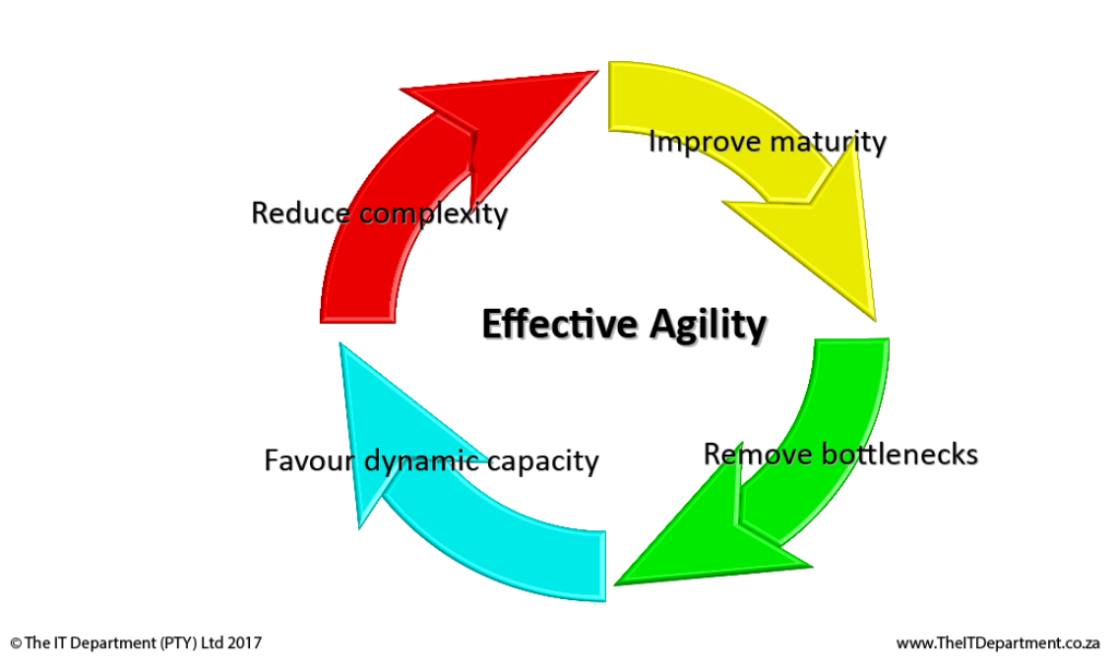 Maintaining effective agility is an ongoing process, just as change is.